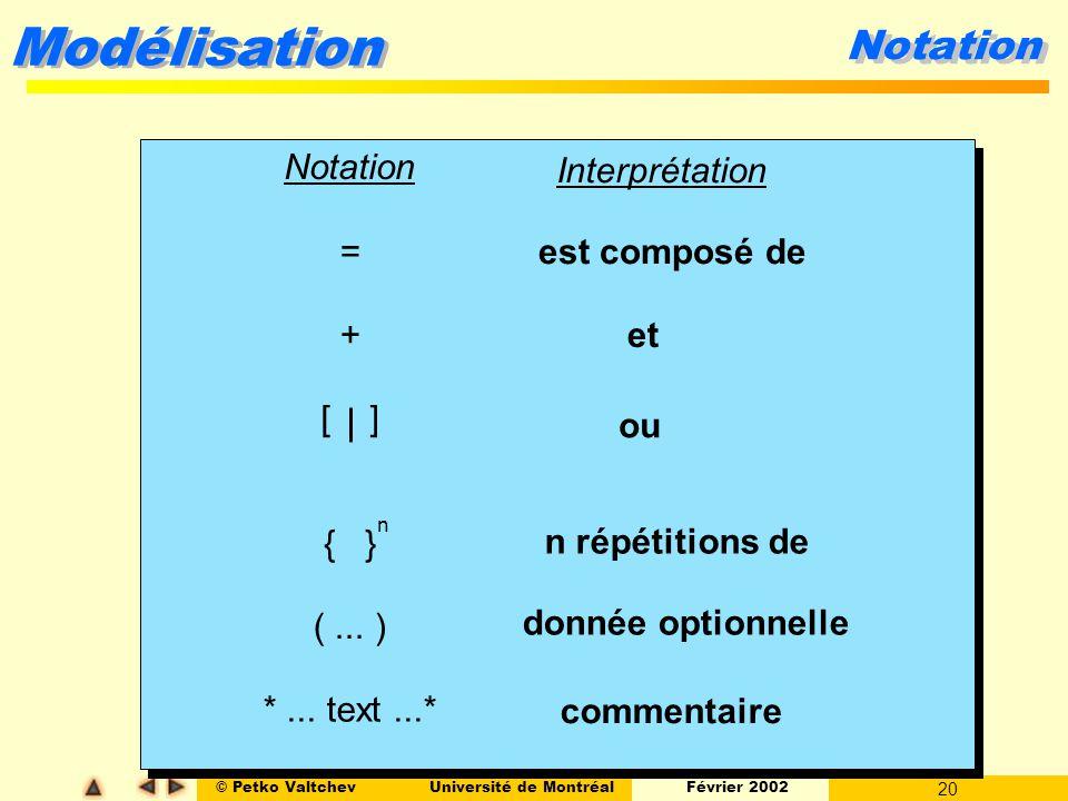 Notation Notation Interprétation = est composé de + et [ ] ou { }